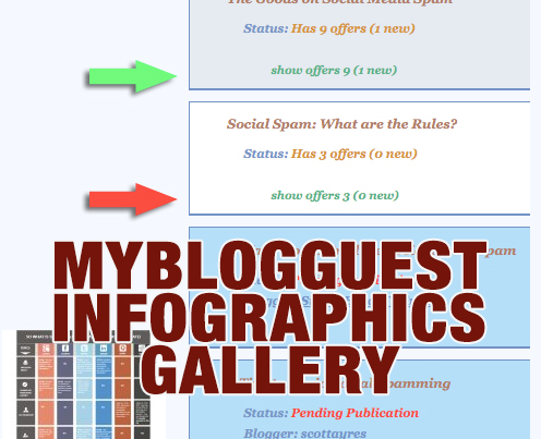 promote infographics