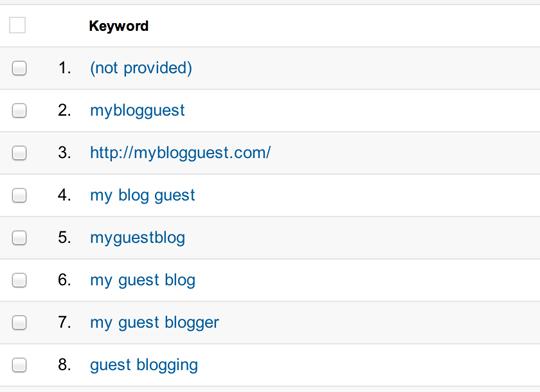 Guest blogging for branding