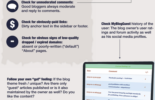 Choose a Good Blog for Your Guest Post