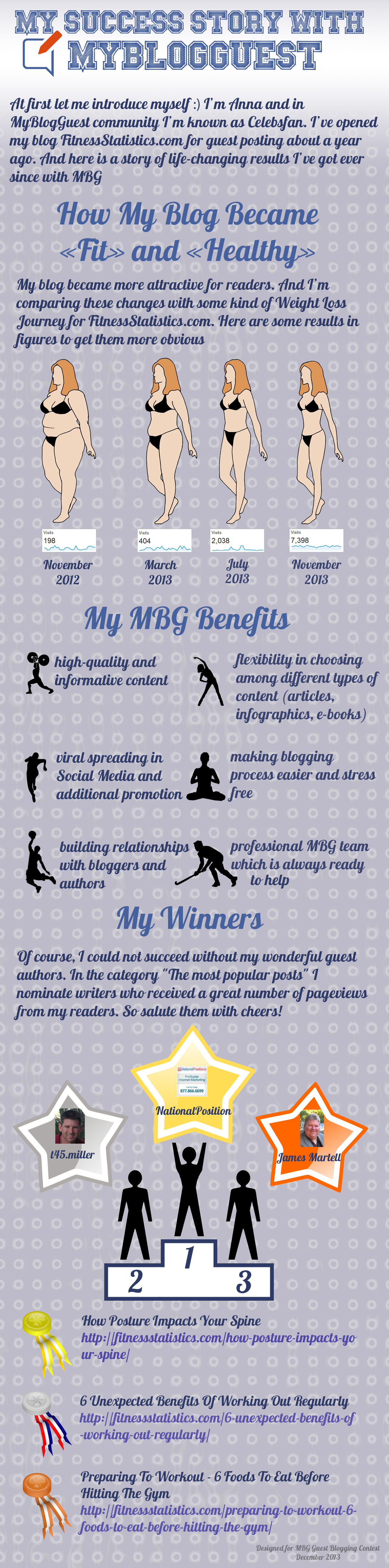 myblogguest-success-story-infographic